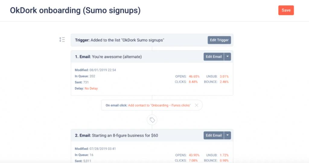 SendFox email trigger