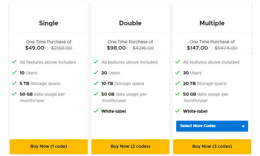 Connected pricing
