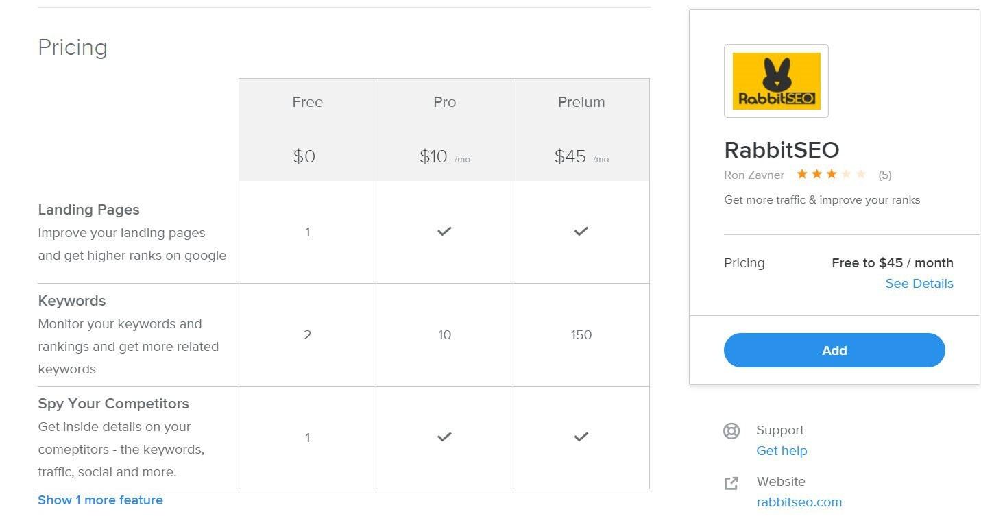 RabbitSEO pricing
