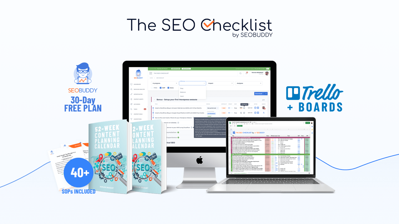 The SEO Checklist by SEOBUDDY