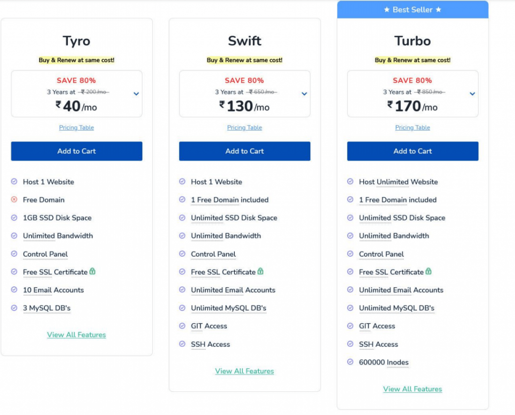 MilesWeb pricing plans