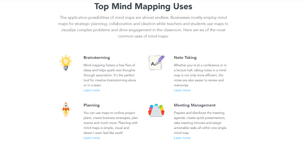 Mindmeister mapping uses