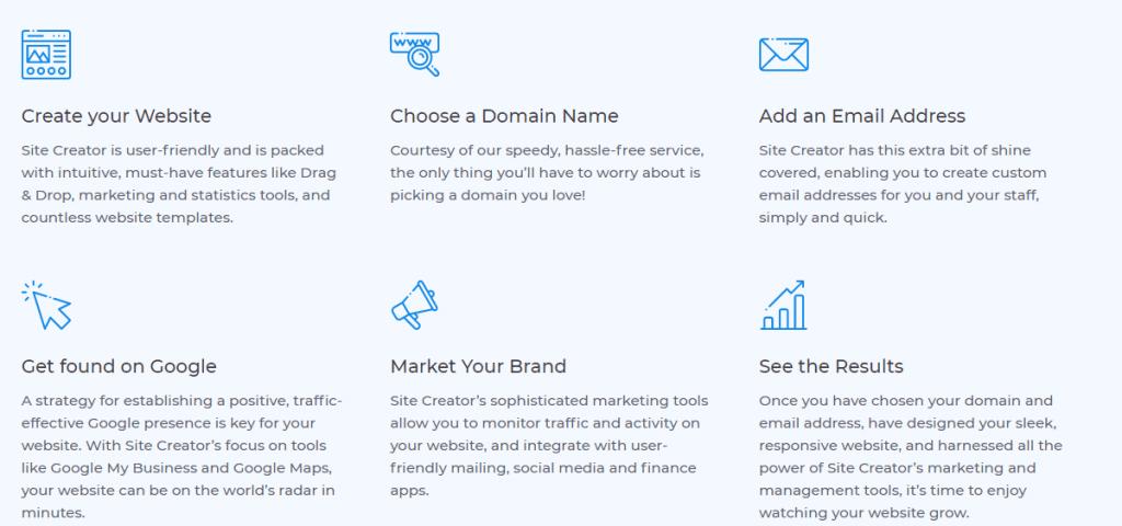 Site Creator features